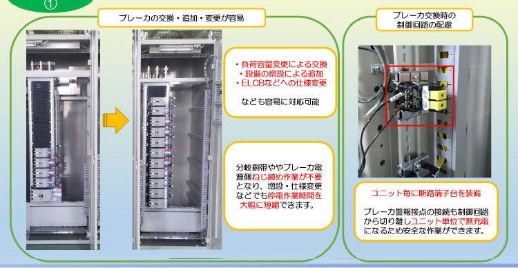 ブレーカの交換・追加・変更が容易 東和電機