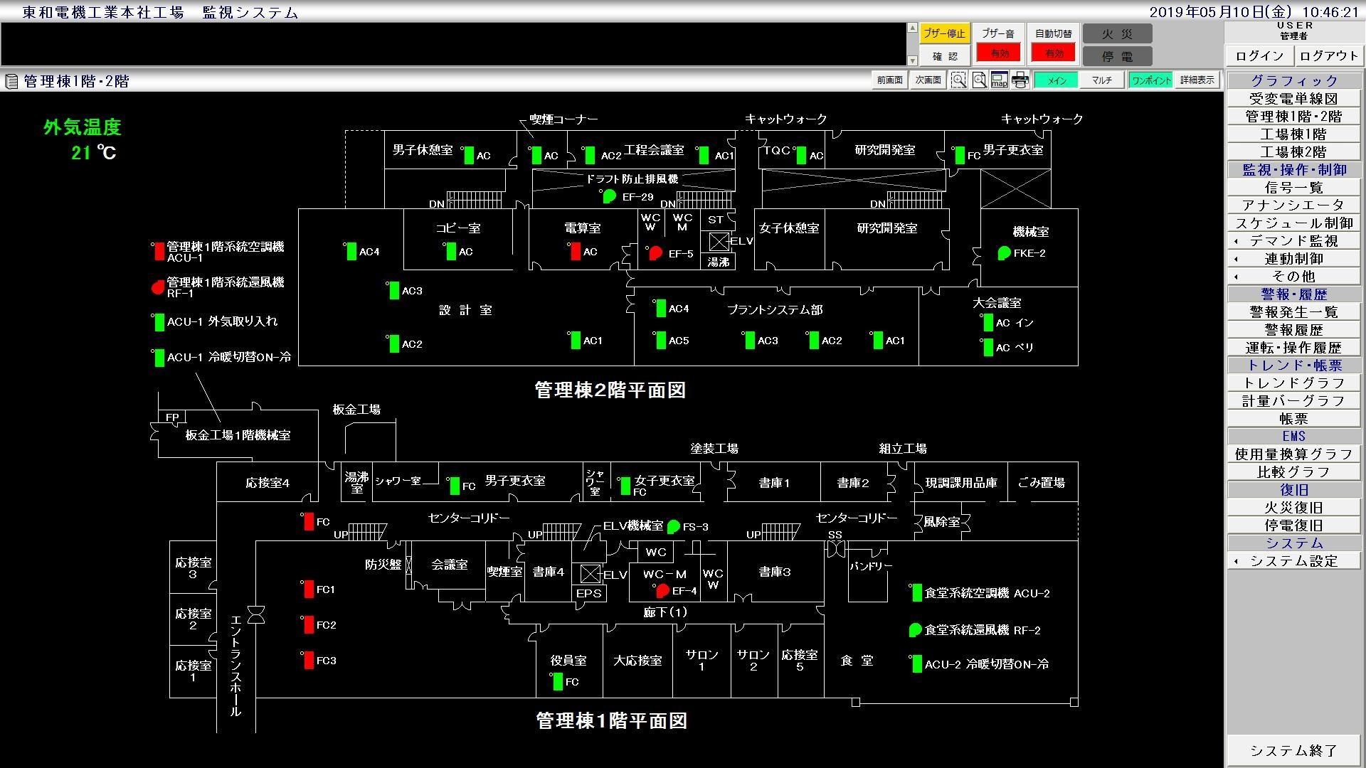 グラフィック画面