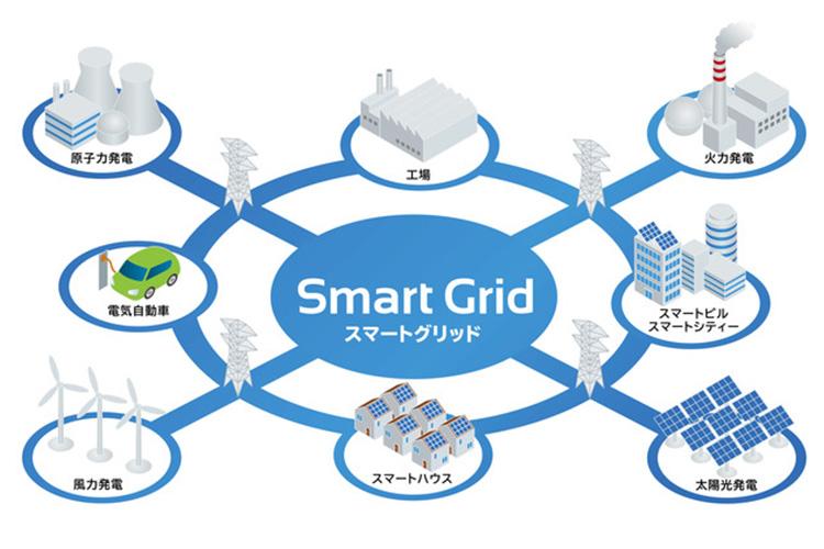 事業継続のための電力供給 東和電機